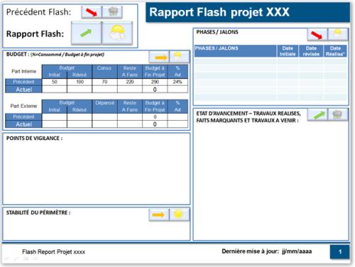 Rapport Flash