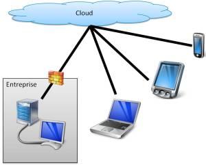 cloudconfiance1